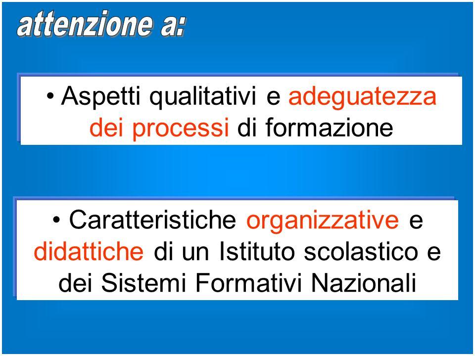 Aspetti qualitativi e adeguatezza dei processi di formazione Caratteristiche organizzative e didattiche di un Istituto scolastico e dei Sistemi Formativi Nazionali