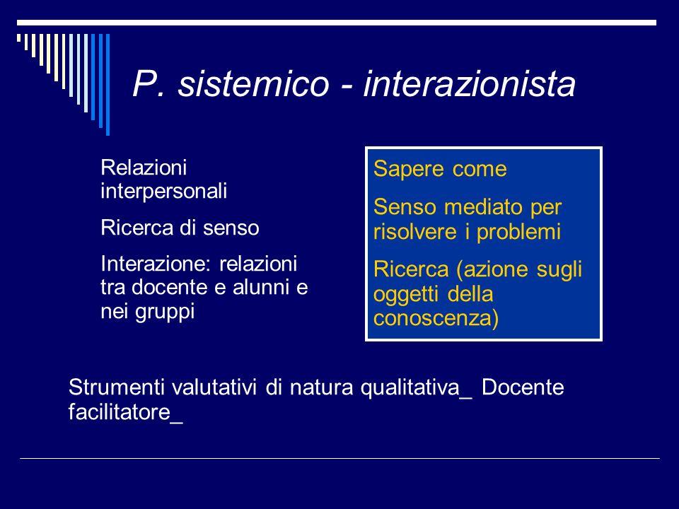 P. sistemico - interazionista Relazioni interpersonali Ricerca di senso Interazione: relazioni tra docente e alunni e nei gruppi Sapere come Senso med