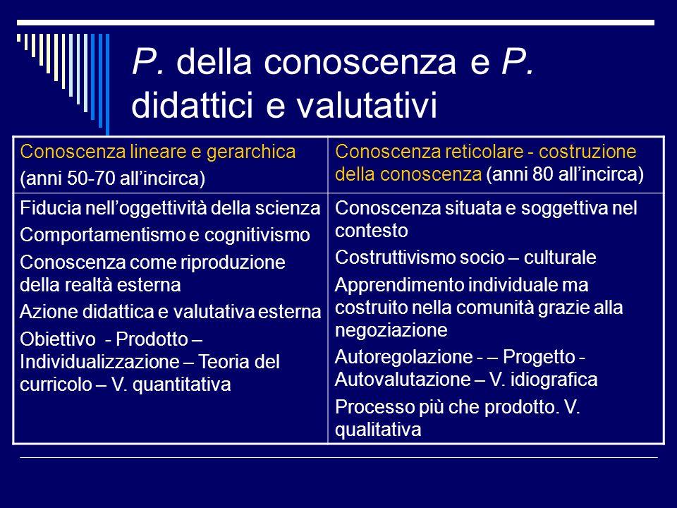 P. della conoscenza e P. didattici e valutativi Conoscenza lineare e gerarchica (anni 50-70 allincirca) Conoscenza reticolare - costruzione della cono