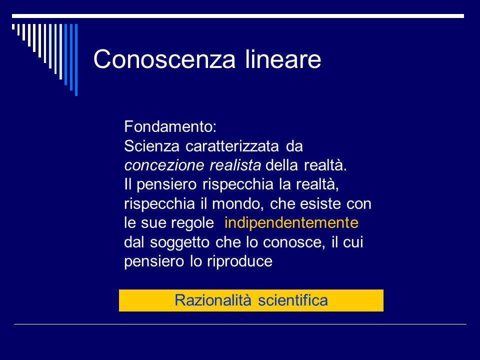 Conoscenza lineare Fondamento: Scienza caratterizzata da concezione realista della realtà. Il pensiero rispecchia la realtà, rispecchia il mondo, che