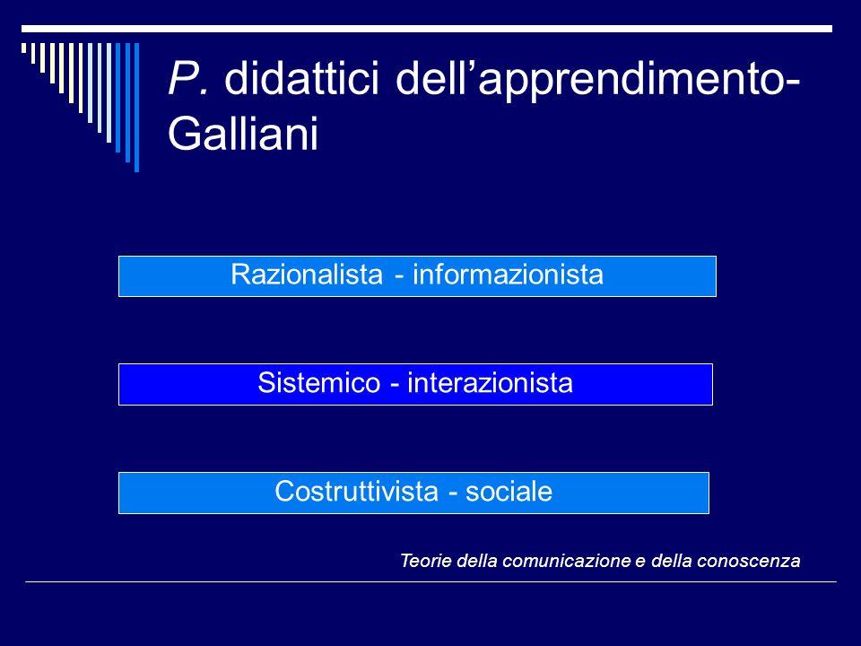 P. didattici dellapprendimento- Galliani Razionalista - informazionista Sistemico - interazionista Costruttivista - sociale Teorie della comunicazione