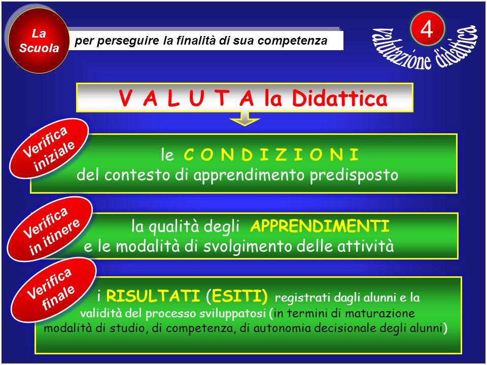 le C O N D I Z I O N I del contesto di apprendimento predisposto V A L U T A la Didattica Verifica iniziale 4 la qualità degli APPRENDIMENTI e le moda
