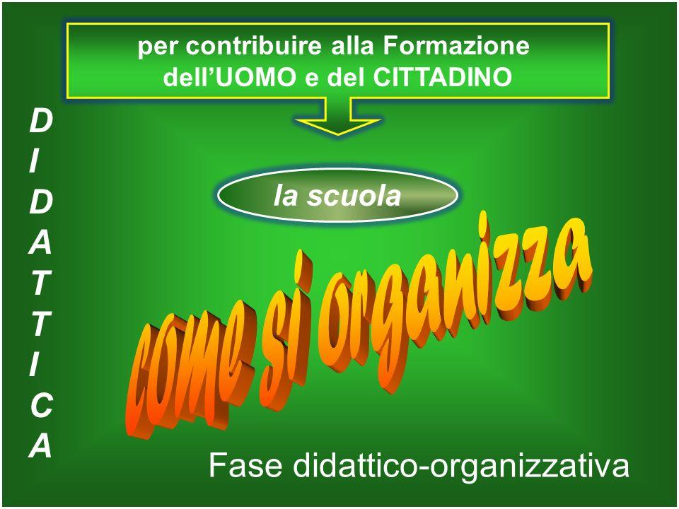per contribuire alla Formazione dellUOMO e del CITTADINO la scuola Fase didattico-organizzativa DIDATTICADIDATTICA