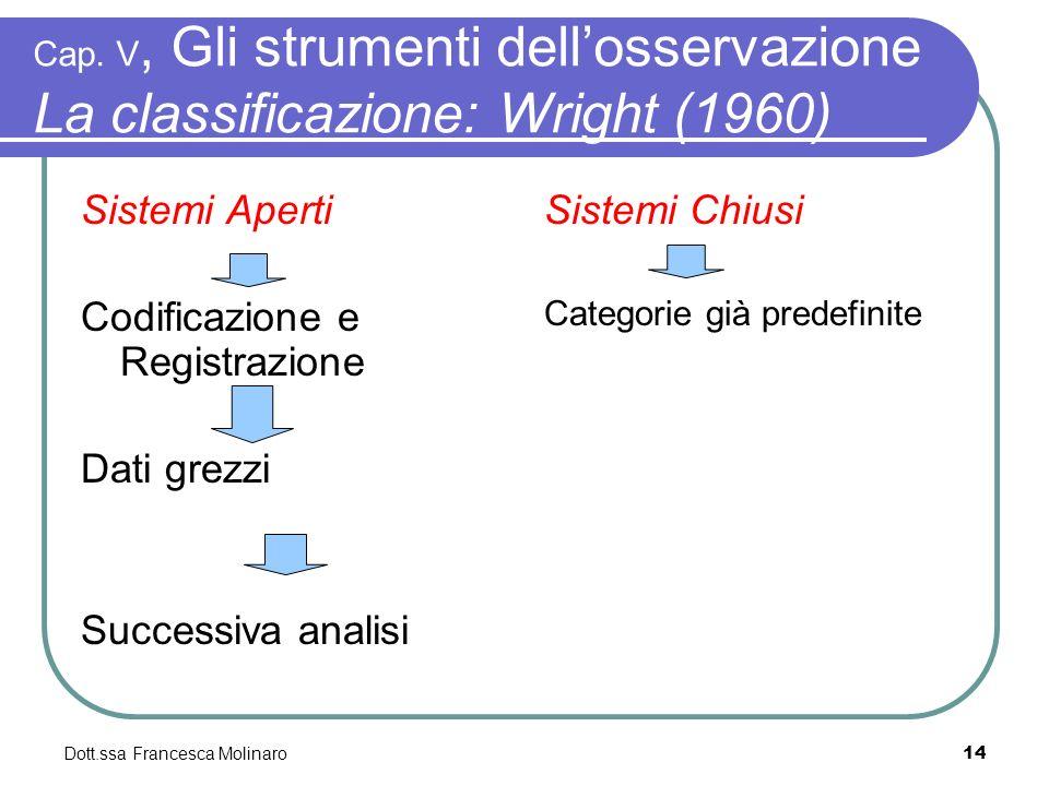 Dott.ssa Francesca Molinaro Cap. V, Gli strumenti dellosservazione La classificazione: Wright (1960) Sistemi Aperti Codificazione e Registrazione Dati