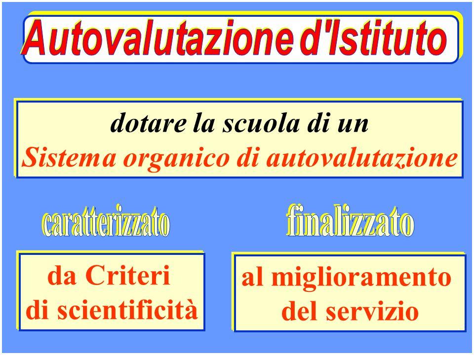 FUNZIONALITA FORNIRE UNA GUIDA ALLAZIONE DI SVILUPPO (catalizzatore delle potenzialità di miglioramento) CONSENTIRE IL CONTROLLO SISTEMATICO DEI RISULTATI (occasione di verifica e di revisione interne) VALORIZZARE LIDENTITA DELLA SCUOLA (opportunità di delineare una propria identità) LEGITTIMARE LAUTONOMIA DELLA SCUOLA (assunzione di responsabilità in ordine alla qualità dei servizi erogati e dei risultati ottenuti)