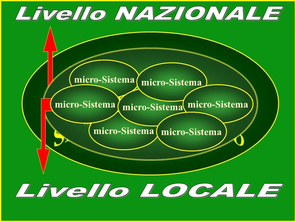 micro-Sistema
