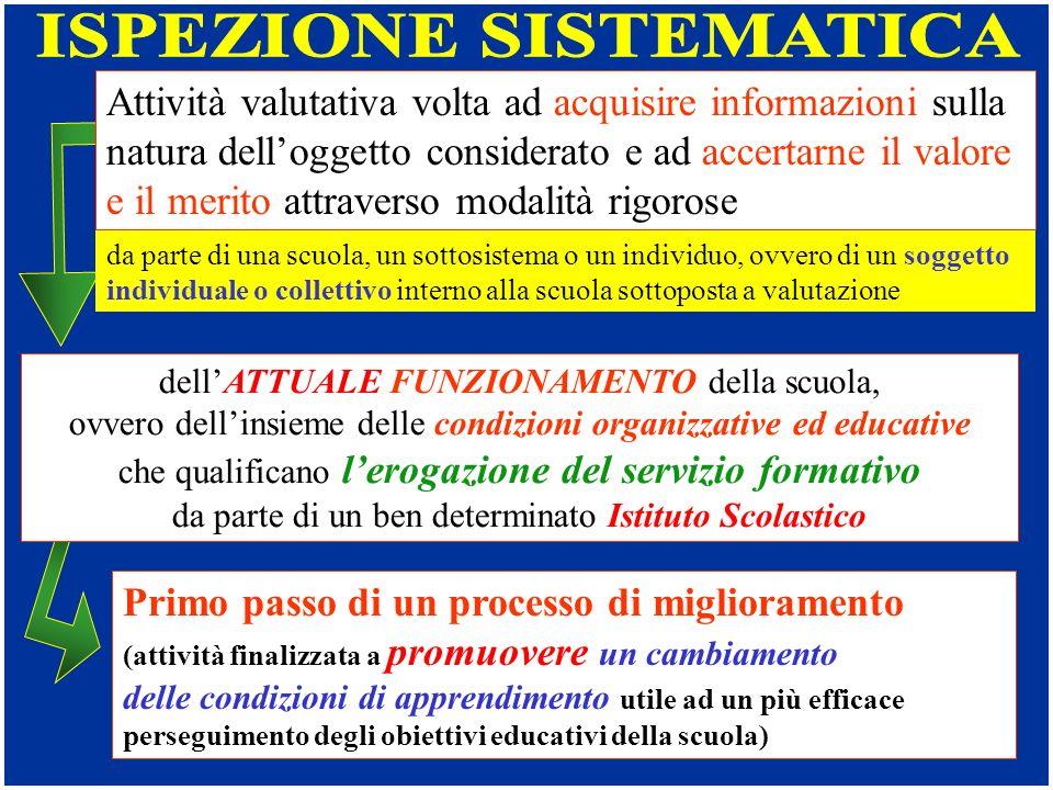 RICERCATORE DOCENTE PROGETTISTA PSICOLOGIA SOCIOLOGIA DINAMICHE DI GRUPPO DISCIPLINE DIDATTICA ORGANIZZAZIONE COMUNICAZIONE