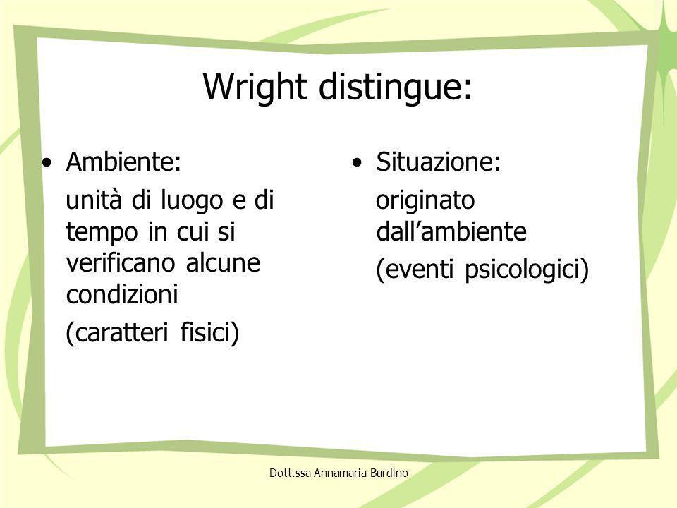 Wright distingue: Ambiente: unità di luogo e di tempo in cui si verificano alcune condizioni (caratteri fisici) Situazione: originato dallambiente (eventi psicologici) Dott.ssa Annamaria Burdino
