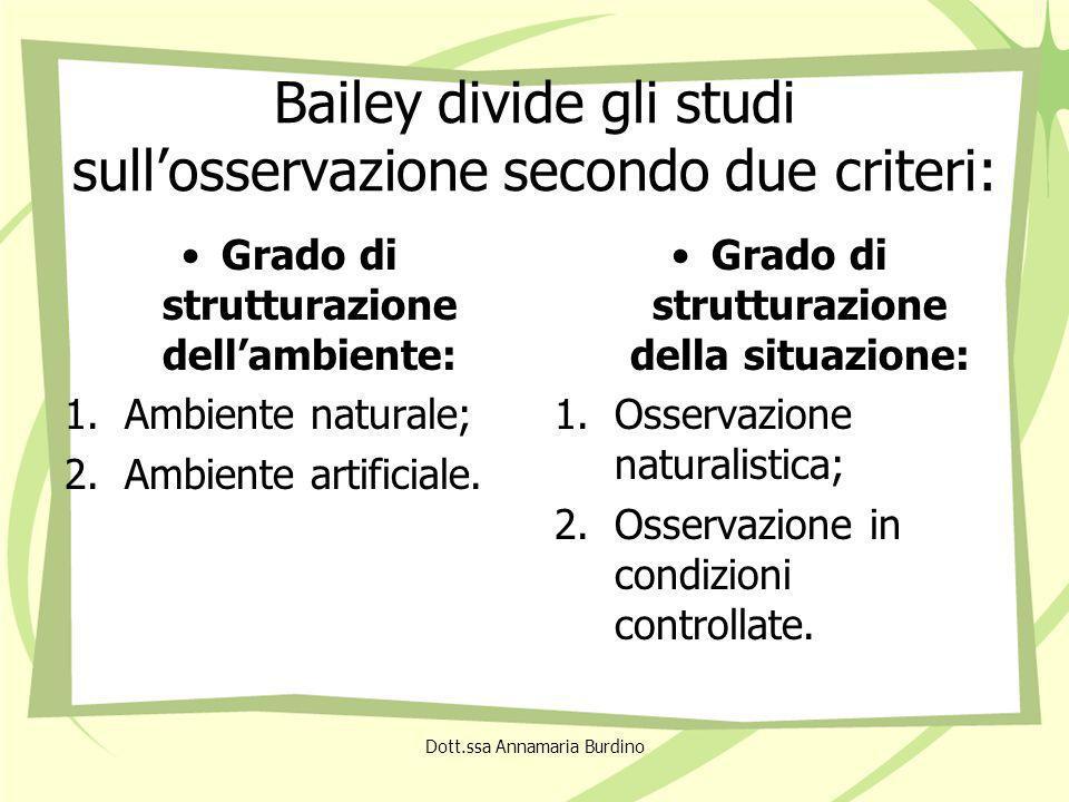 Bailey divide gli studi sullosservazione secondo due criteri: Grado di strutturazione dellambiente: 1.Ambiente naturale; 2.Ambiente artificiale.