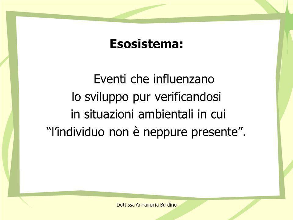Esosistema: Eventi che influenzano lo sviluppo pur verificandosi in situazioni ambientali in cui lindividuo non è neppure presente.