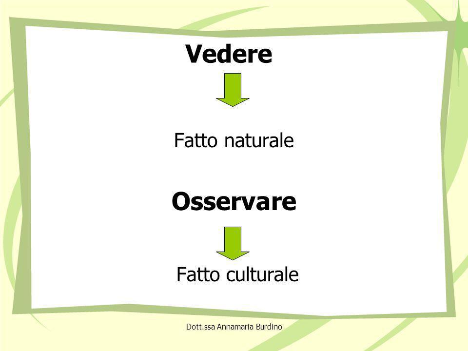 Dott.ssa Annamaria Burdino Vedere Fatto naturale Osservare Fatto culturale
