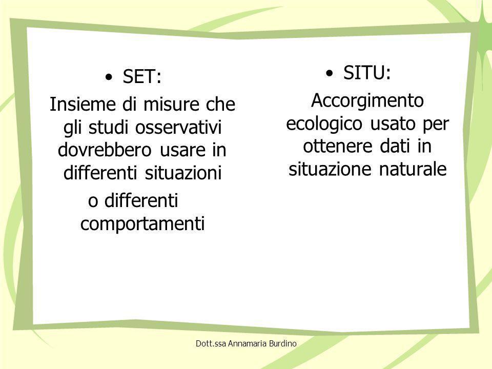 SET: Insieme di misure che gli studi osservativi dovrebbero usare in differenti situazioni o differenti comportamenti SITU: Accorgimento ecologico usato per ottenere dati in situazione naturale Dott.ssa Annamaria Burdino