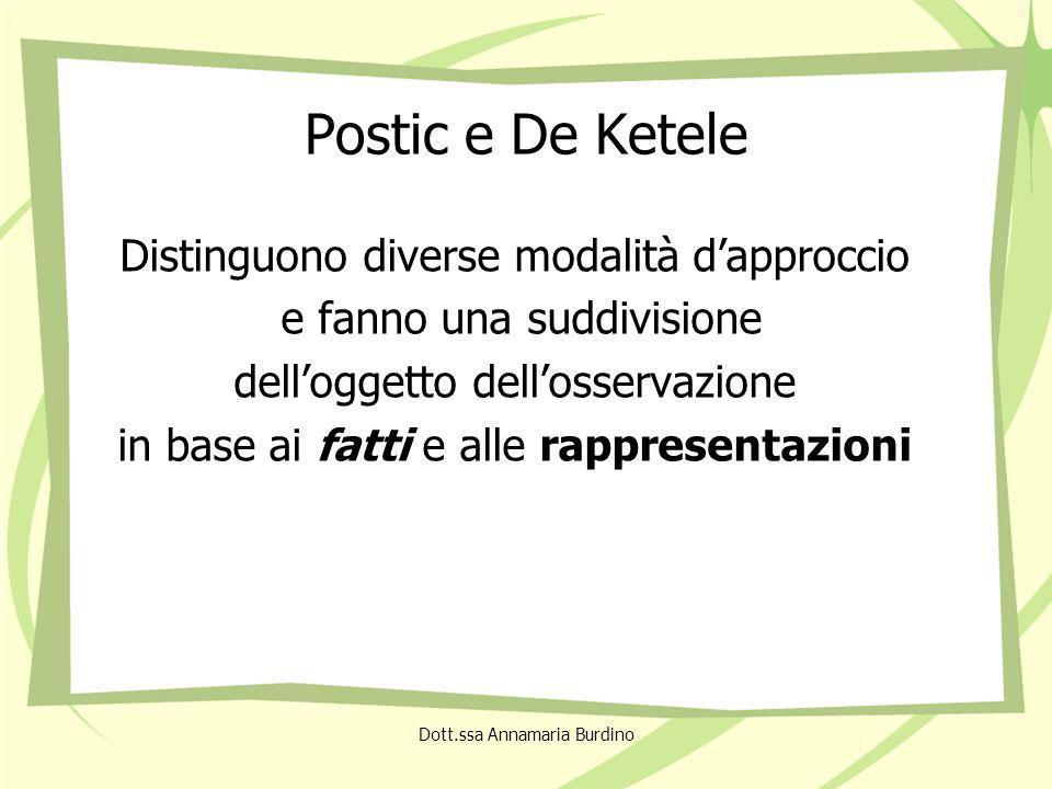 Postic e De Ketele Distinguono diverse modalità dapproccio e fanno una suddivisione delloggetto dellosservazione in base ai fatti e alle rappresentazioni Dott.ssa Annamaria Burdino