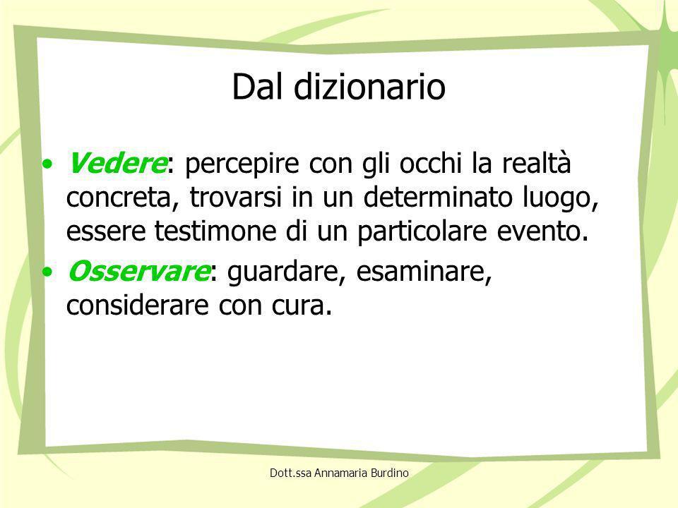 Dott.ssa Annamaria Burdino Dal dizionario Vedere: percepire con gli occhi la realtà concreta, trovarsi in un determinato luogo, essere testimone di un particolare evento.