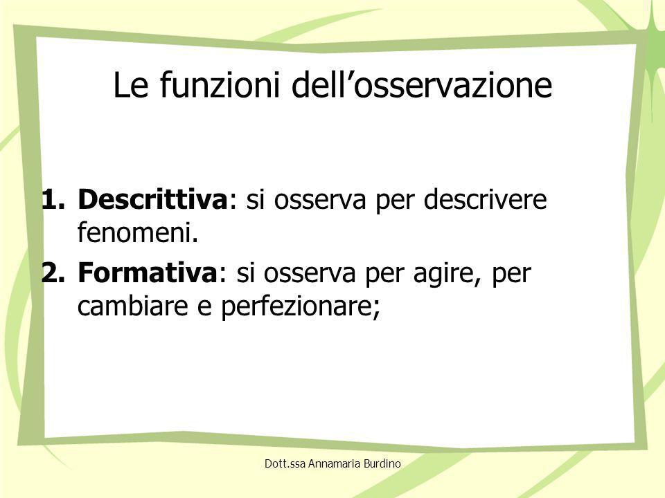 Le funzioni dellosservazione 1.Descrittiva: si osserva per descrivere fenomeni.