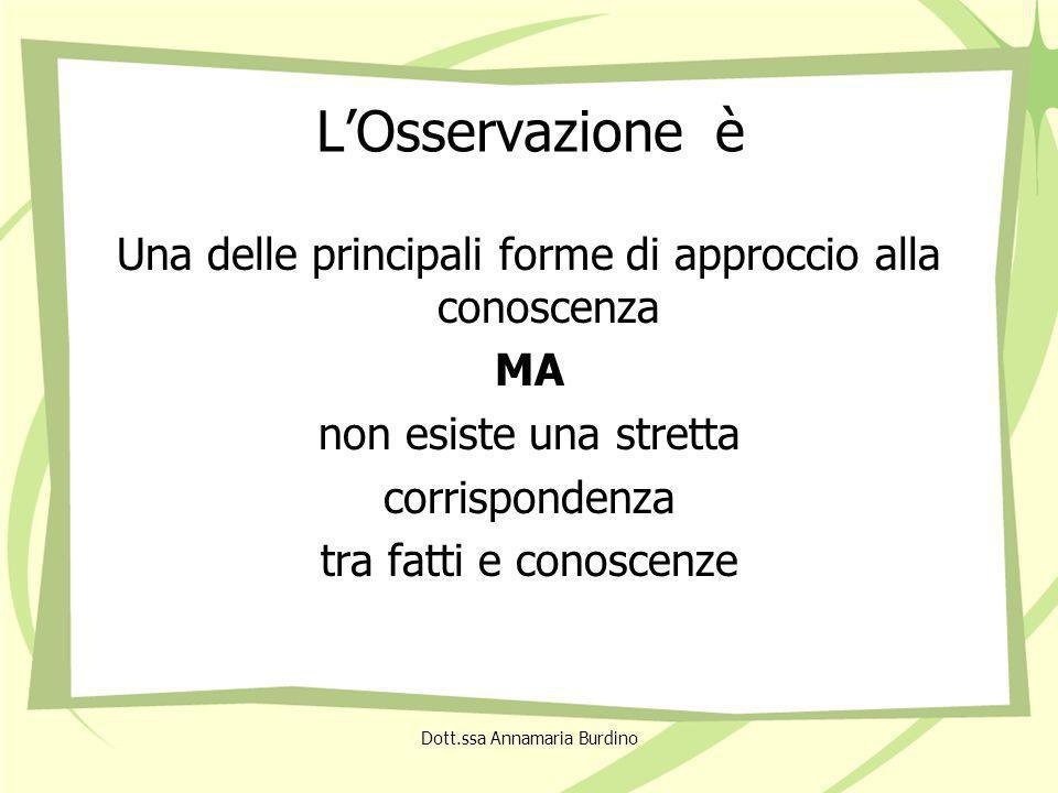 Dott.ssa Annamaria Burdino LOsservazione è Una delle principali forme di approccio alla conoscenza MA non esiste una stretta corrispondenza tra fatti e conoscenze