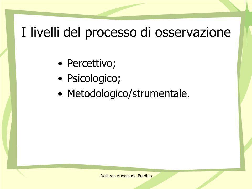 Dott.ssa Annamaria Burdino I livelli del processo di osservazione Percettivo; Psicologico; Metodologico/strumentale.