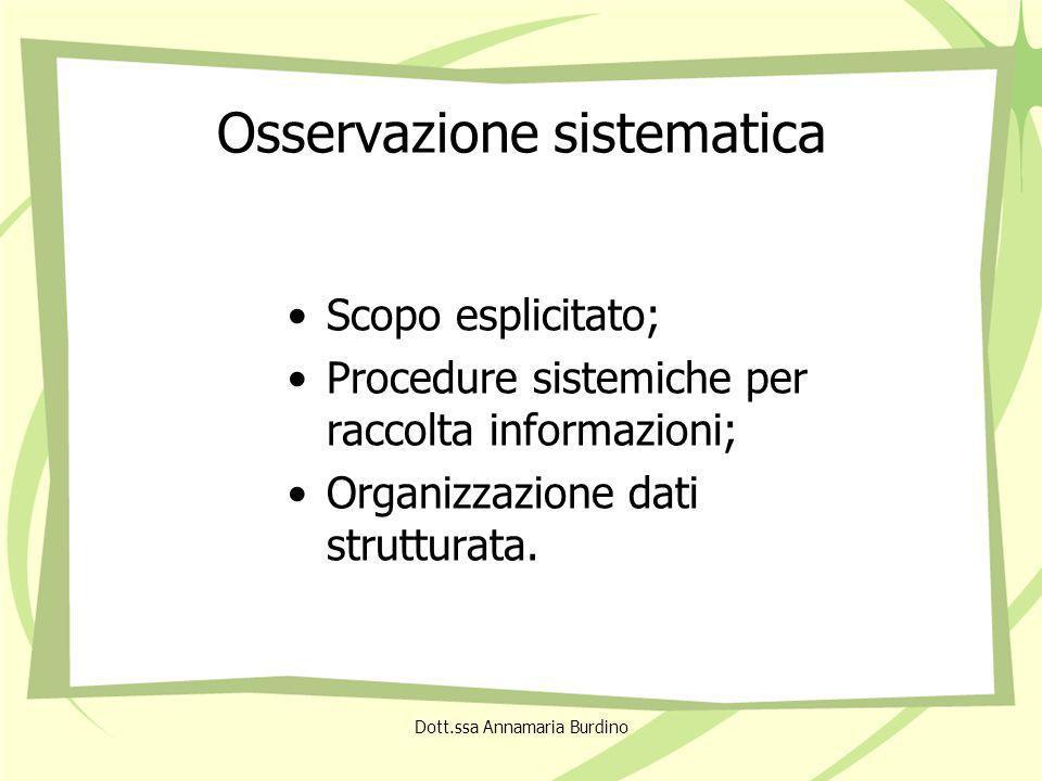 Dott.ssa Annamaria Burdino Osservazione sistematica Scopo esplicitato; Procedure sistemiche per raccolta informazioni; Organizzazione dati strutturata.