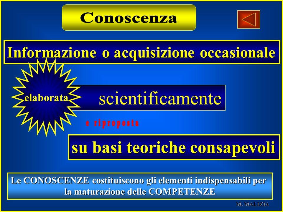 Informazione o acquisizione occasionale scientificamente elaborata su basi teoriche consapevoli Le CONOSCENZE costituiscono gli elementi indispensabili per la maturazione delle COMPETENZE M.