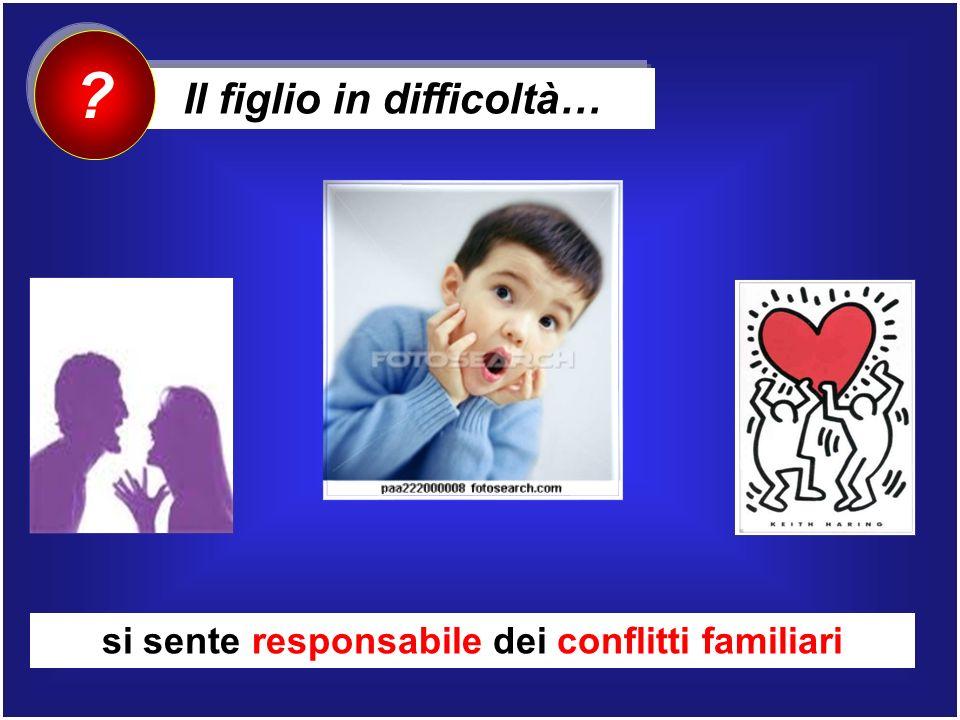 si sente responsabile dei conflitti familiari Il figlio in difficoltà… ?