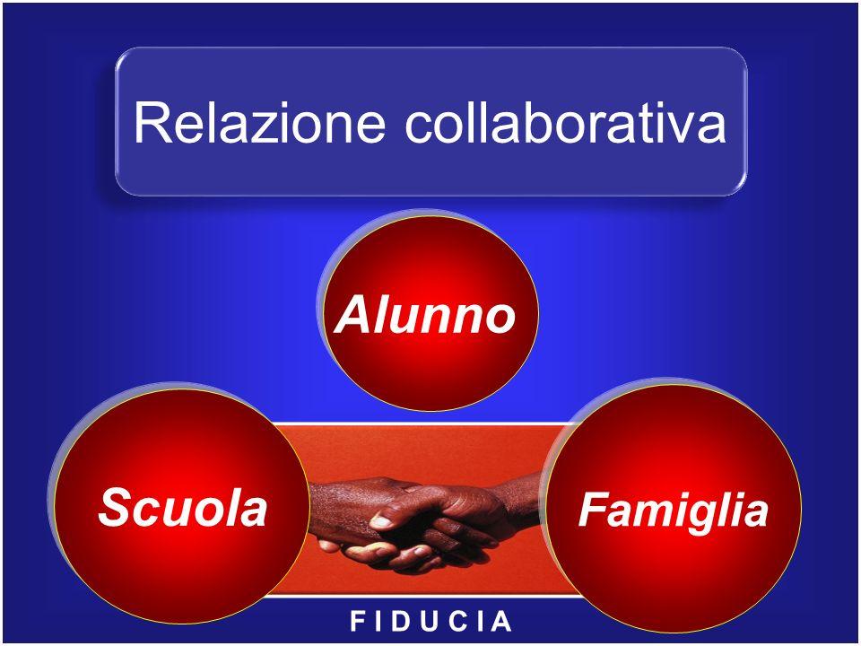 Relazione collaborativa Famiglia Alunno Scuola F I D U C I A