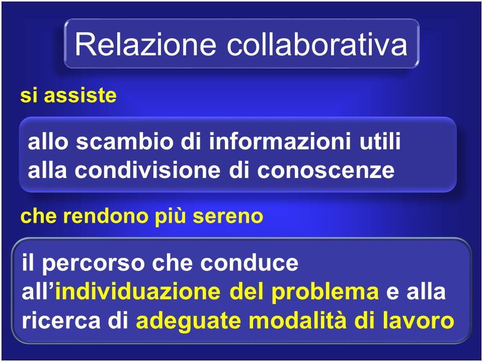 Relazione collaborativa allo scambio di informazioni utili alla condivisione di conoscenze allo scambio di informazioni utili alla condivisione di con