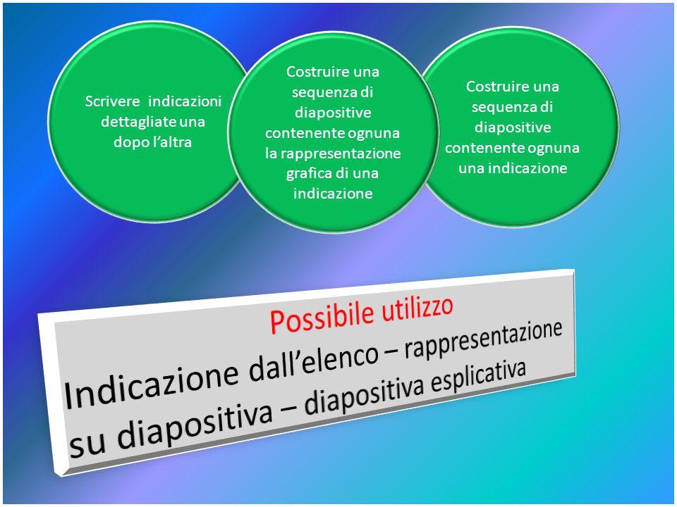 Scrivere indicazioni dettagliate una dopo laltra Costruire una sequenza di diapositive contenente ognuna una indicazione Costruire una sequenza di diapositive contenente ognuna la rappresentazione grafica di una indicazione