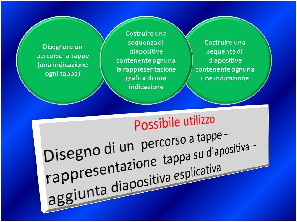 Costruire una sequenza di diapositive contenente ognuna una indicazione Disegnare un percorso a tappe (una indicazione ogni tappa) Costruire una sequenza di diapositive contenente ognuna la rappresentazione grafica di una indicazione
