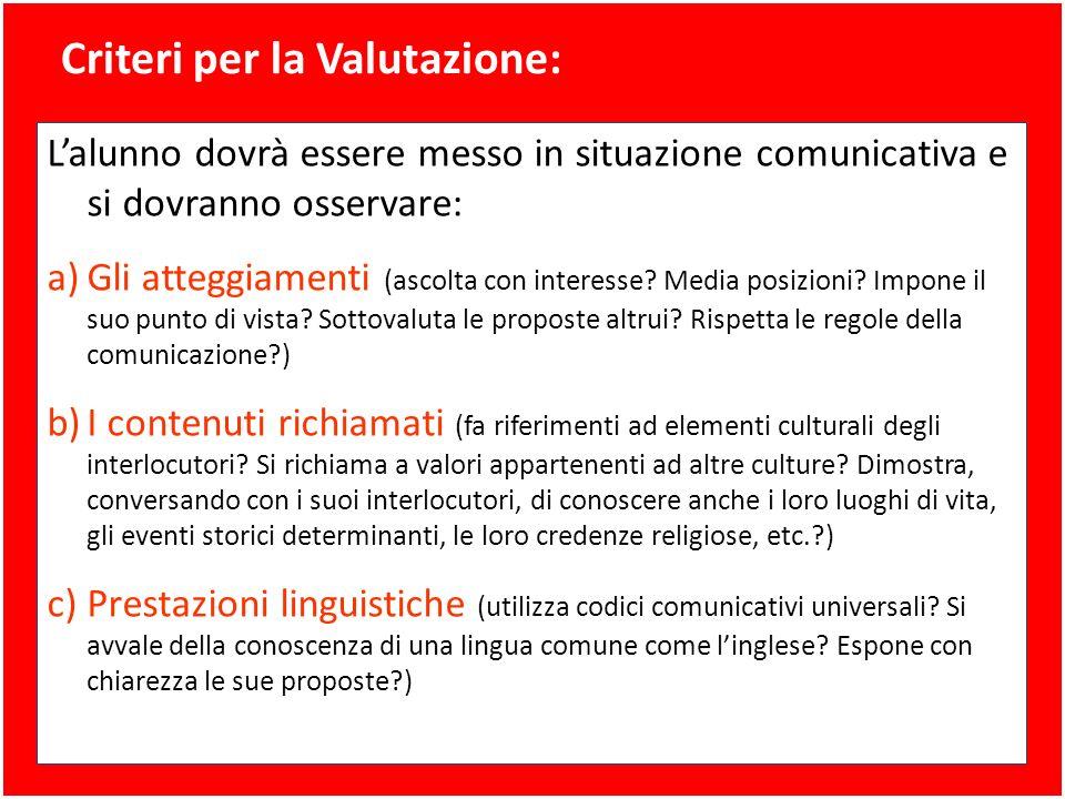 Criteri per la Valutazione: Lalunno dovrà essere messo in situazione comunicativa e si dovranno osservare: a)Gli atteggiamenti (ascolta con interesse.