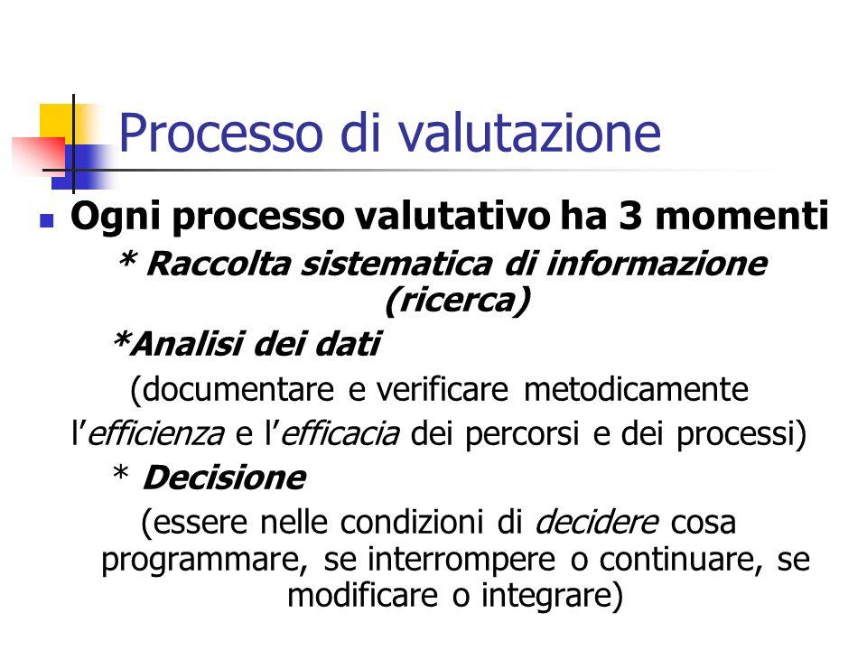 Processo di valutazione Ogni processo valutativo ha 3 momenti * Raccolta sistematica di informazione (ricerca) *Analisi dei dati (documentare e verifi