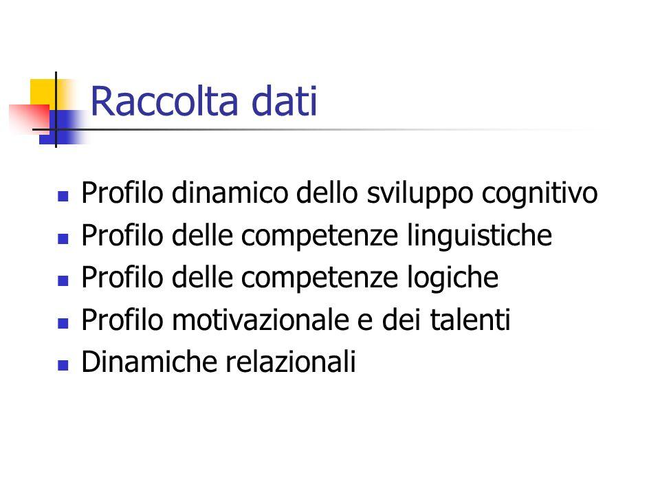 Raccolta dati Profilo dinamico dello sviluppo cognitivo Profilo delle competenze linguistiche Profilo delle competenze logiche Profilo motivazionale e