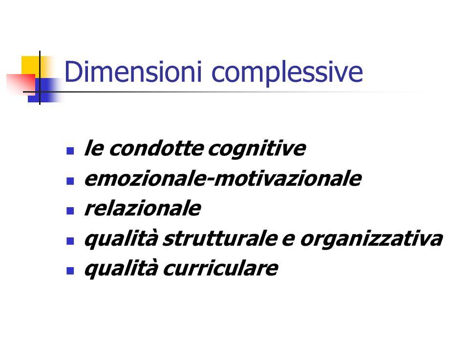 Dimensioni complessive le condotte cognitive emozionale-motivazionale relazionale qualità strutturale e organizzativa qualità curriculare