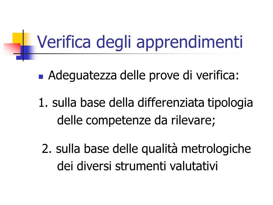 Verifica degli apprendimenti Adeguatezza delle prove di verifica: 1. sulla base della differenziata tipologia delle competenze da rilevare; 2. sulla b