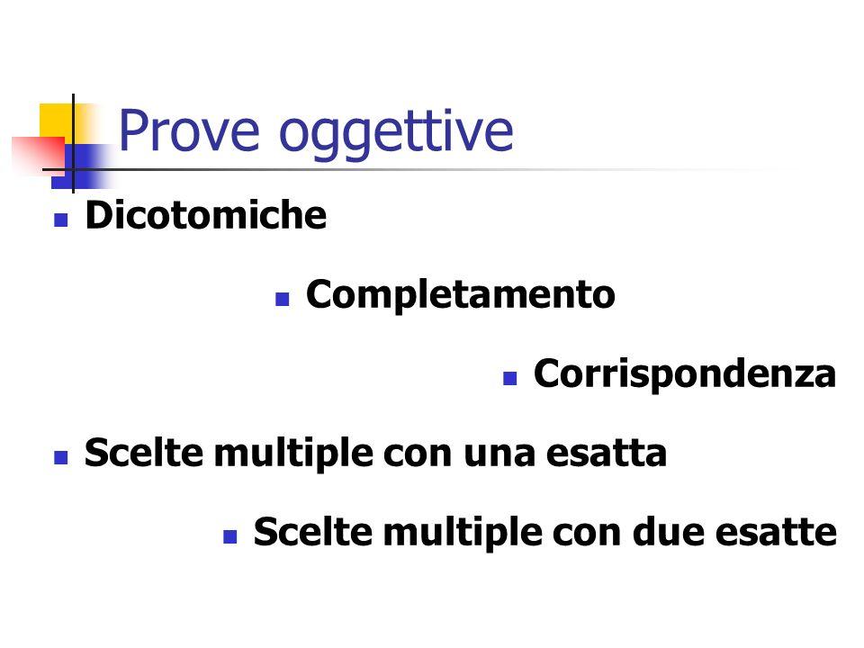 Prove oggettive Dicotomiche Completamento Corrispondenza Scelte multiple con una esatta Scelte multiple con due esatte
