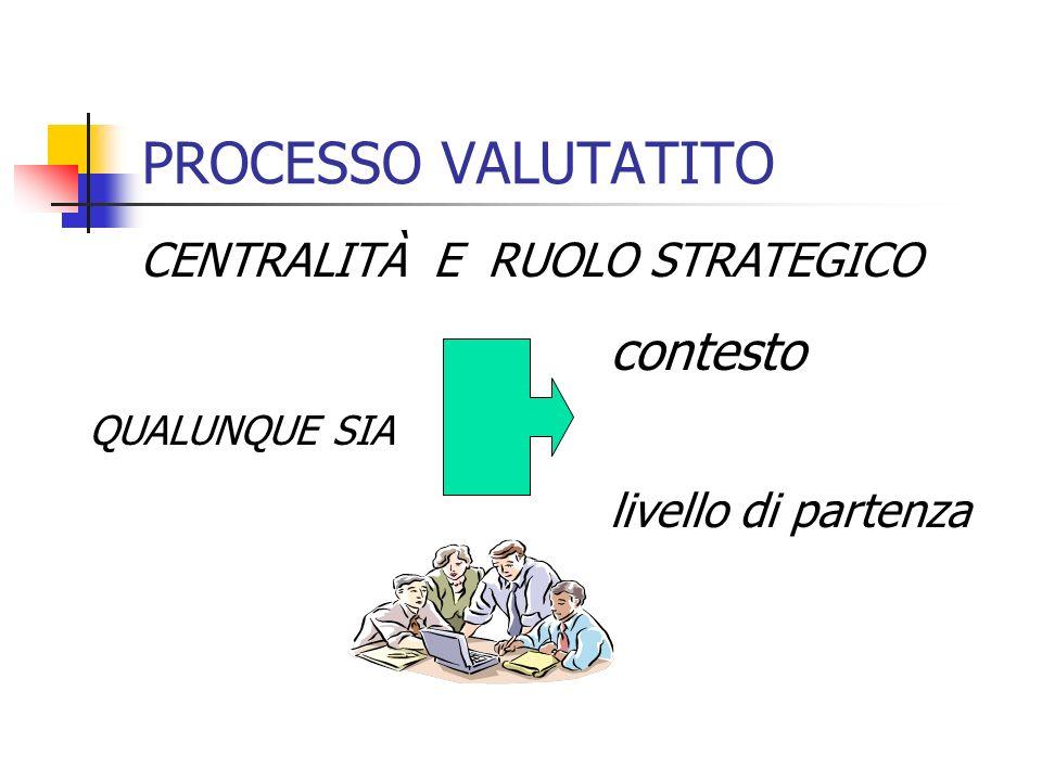 PROCESSO VALUTATITO CENTRALITÀ E RUOLO STRATEGICO contesto QUALUNQUE SIA livello di partenza