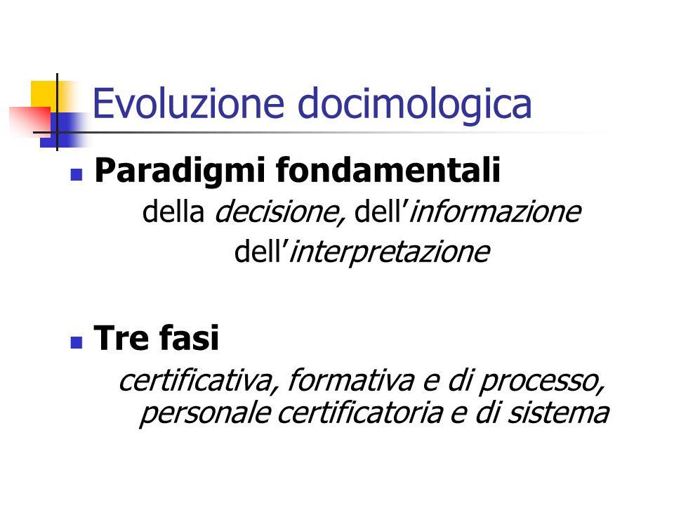Evoluzione docimologica Paradigmi fondamentali della decisione, dellinformazione dellinterpretazione Tre fasi certificativa, formativa e di processo,