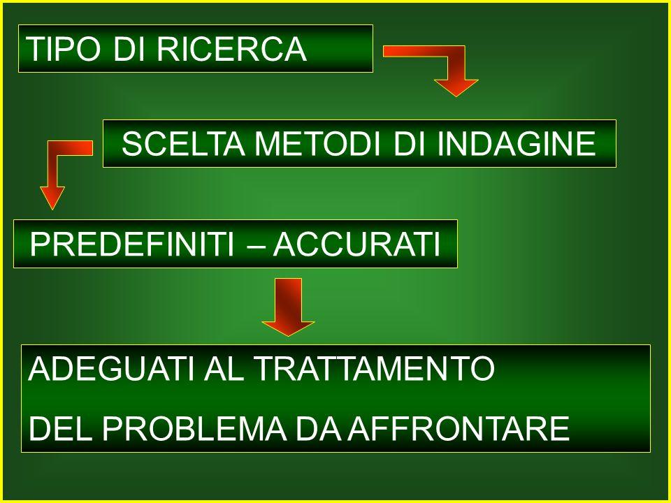 TIPO DI RICERCA SCELTA METODI DI INDAGINE PREDEFINITI – ACCURATI ADEGUATI AL TRATTAMENTO DEL PROBLEMA DA AFFRONTARE