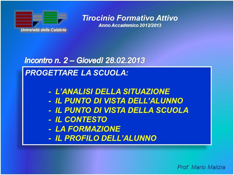 Prof. Mario Malizia Tirocinio Formativo Attivo Anno Accademico 2012/2013 PROGETTARE LA SCUOLA: - LANALISI DELLA SITUAZIONE - IL PUNTO DI VISTA DELLALU