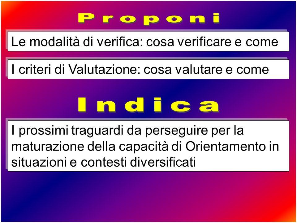 Le modalità di verifica: cosa verificare e come I criteri di Valutazione: cosa valutare e come I prossimi traguardi da perseguire per la maturazione della capacità di Orientamento in situazioni e contesti diversificati