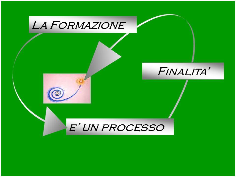 e un processo Finalita La Formazione