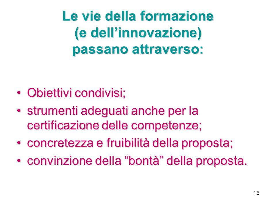 15 Le vie della formazione (e dellinnovazione) passano attraverso: Obiettivi condivisi;Obiettivi condivisi; strumenti adeguati anche per la certificazione delle competenze;strumenti adeguati anche per la certificazione delle competenze; concretezza e fruibilità della proposta;concretezza e fruibilità della proposta; convinzione della bontà della proposta.convinzione della bontà della proposta.