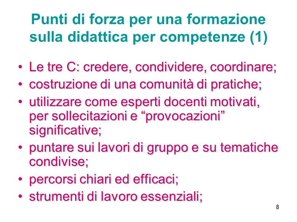 8 Punti di forza per una formazione sulla didattica per competenze (1) Le tre C: credere, condividere, coordinare;Le tre C: credere, condividere, coor