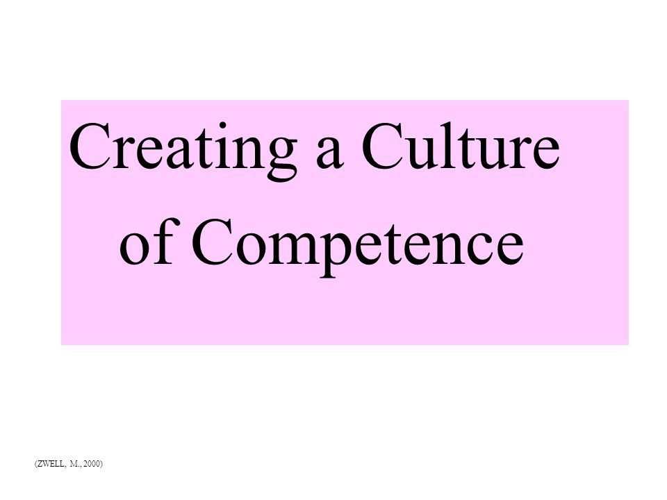 Creating a Culture of Competence (ZWELL, M., 2000)
