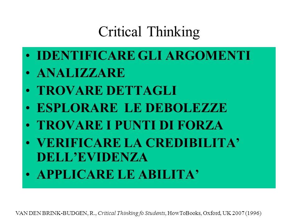 Critical Thinking IDENTIFICARE GLI ARGOMENTI ANALIZZARE TROVARE DETTAGLI ESPLORARE LE DEBOLEZZE TROVARE I PUNTI DI FORZA VERIFICARE LA CREDIBILITA DELLEVIDENZA APPLICARE LE ABILITA VAN DEN BRINK-BUDGEN, R., Critical Thinking fo Students, HowToBooks, Oxford, UK 2007 (1996)
