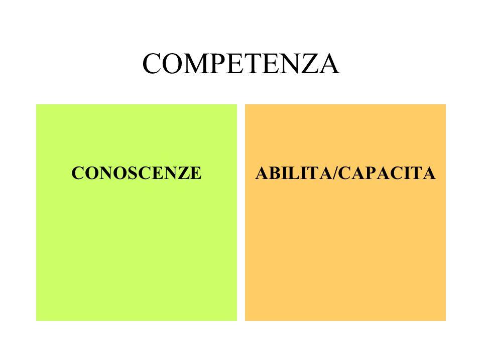 COMPETENZA CONOSCENZEABILITA/CAPACITA