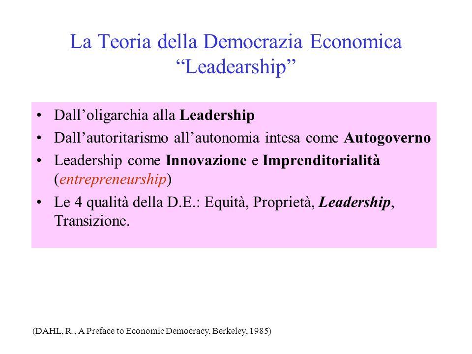 La Teoria della Democrazia Economica Leadearship Dalloligarchia alla Leadership Dallautoritarismo allautonomia intesa come Autogoverno Leadership come Innovazione e Imprenditorialità (entrepreneurship) Le 4 qualità della D.E.: Equità, Proprietà, Leadership, Transizione.