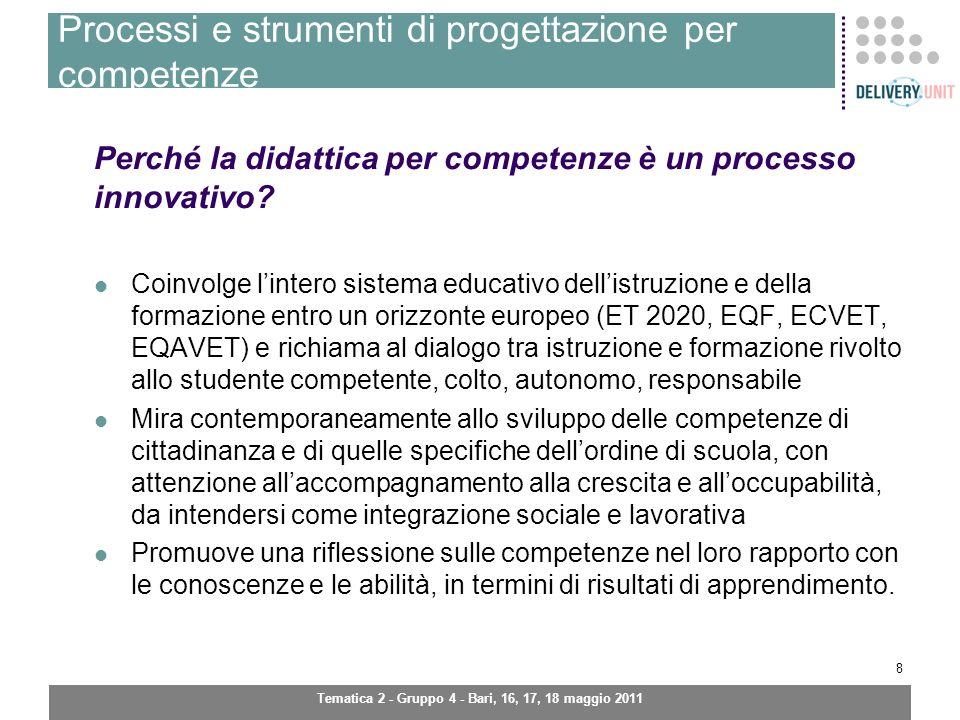 Tematica 2 - Gruppo 4 - Bari, 16, 17, 18 maggio 2011 9 Processi e strumenti di progettazione per competenze PROCESSISTRUMENTI Approccio culturale allinnovazioneFormazione e ricerca-azione Glossario Motivazione (incentivazione) Riorganizzazione degli OO.CC.