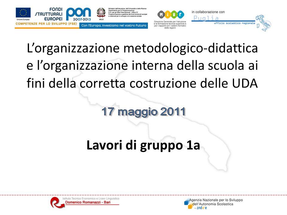 Lorganizzazione metodologico-didattica e lorganizzazione interna della scuola ai fini della corretta costruzione delle UDA Lavori di gruppo 1a