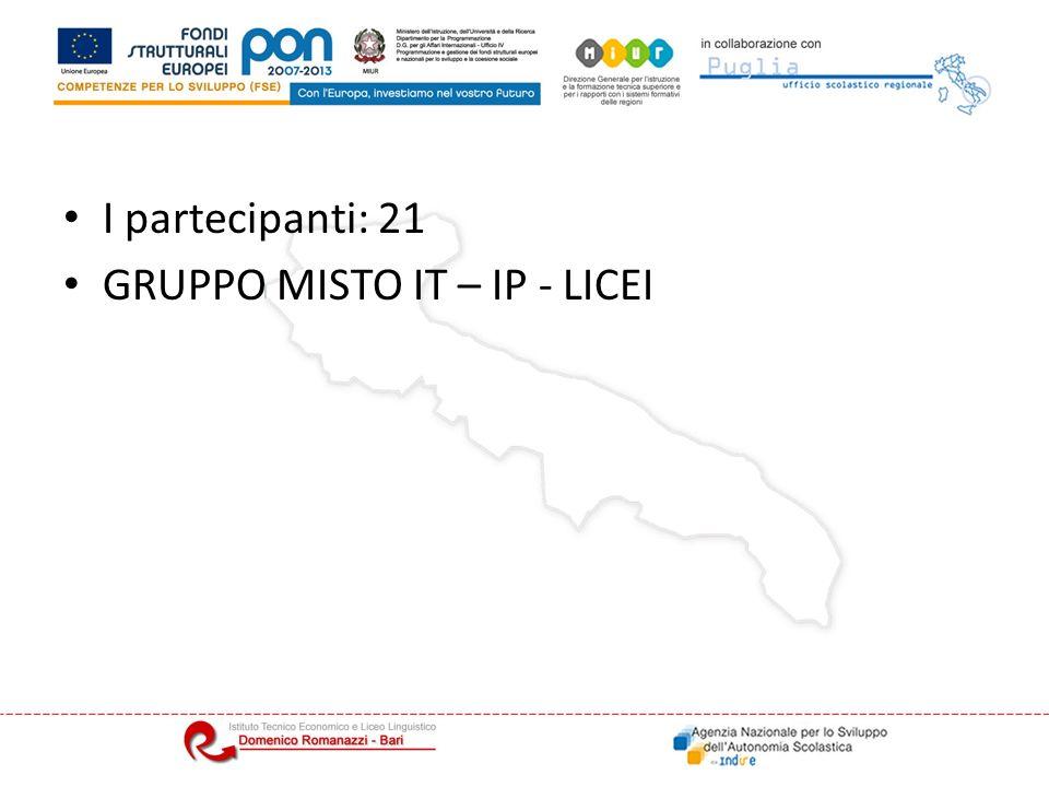 I partecipanti: 21 GRUPPO MISTO IT – IP - LICEI