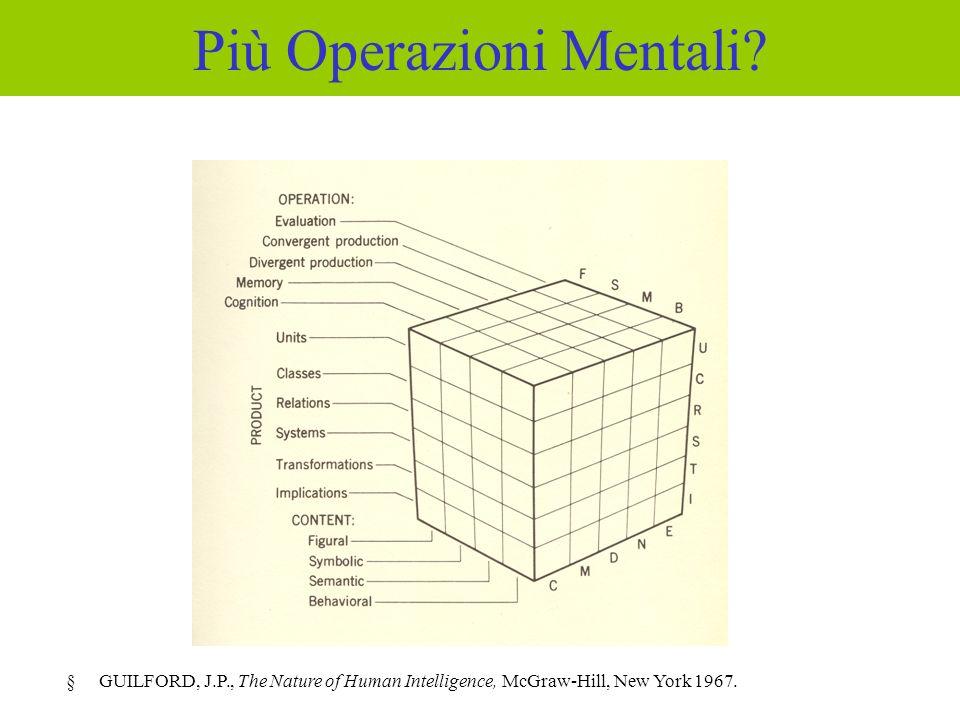 Più Operazioni Mentali? GUILFORD, J.P., The Nature of Human Intelligence, McGraw-Hill, New York 1967.